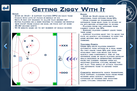 Hockey Drills 2 Small area game drill